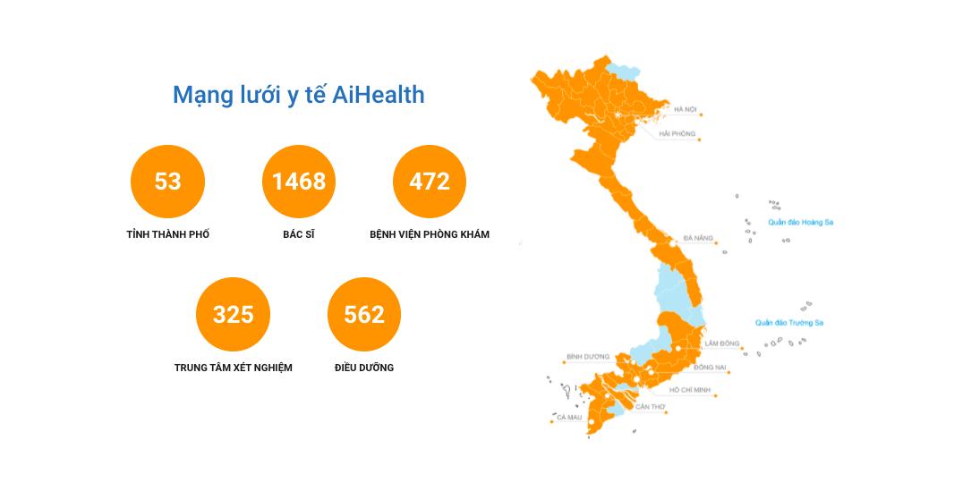 Aihealth hiện có mặt trên 53 tỉnh thành