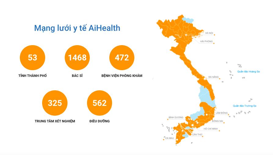 Aihealth có mạng lưới rộng khắp đất nước