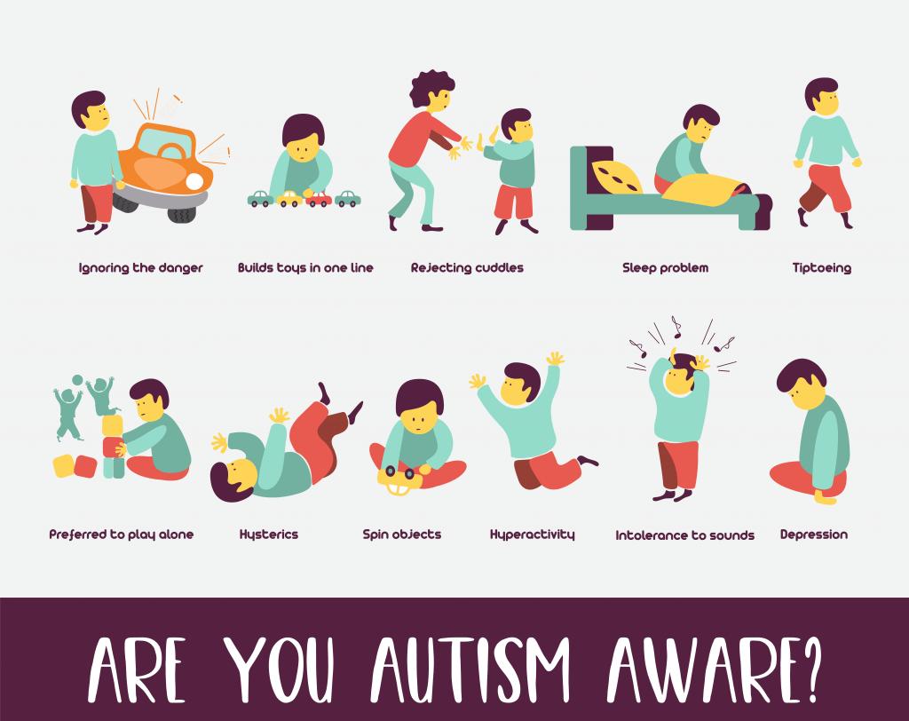 Bạn có nhận diện được tự kỷ không?