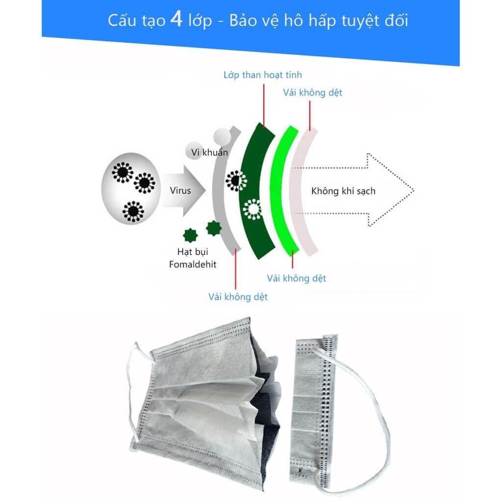 Cấu tạo của khẩu trang y tế 4 lớp