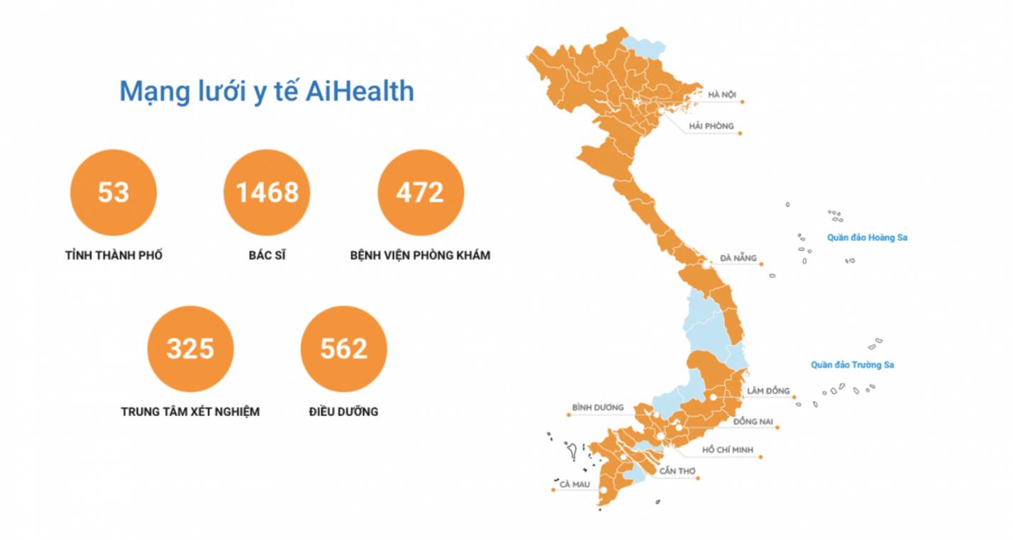 Mạng lưới ứng dụng AiHealth rộng khắp toàn quốc